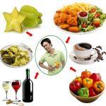 Bệnh Đau Dạ Dày - Các Món Ăn Tuyệt Đối Kiêng 6