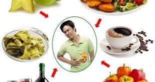 Bệnh Đau Dạ Dày - Các Món Ăn Tuyệt Đối Kiêng 1