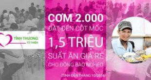 Top 10 Tổ chức từ thiện nổi tiếng tại TP. Hồ Chí Minh